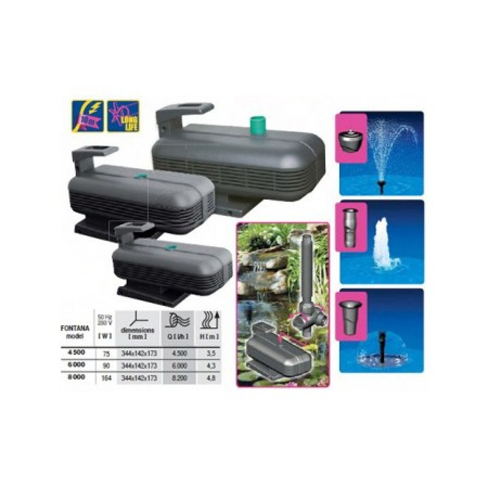 Newa Fontana adv.2300 tavi vízpumpa